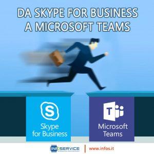 Passaggio da Skype for Business a Microsoft Teams