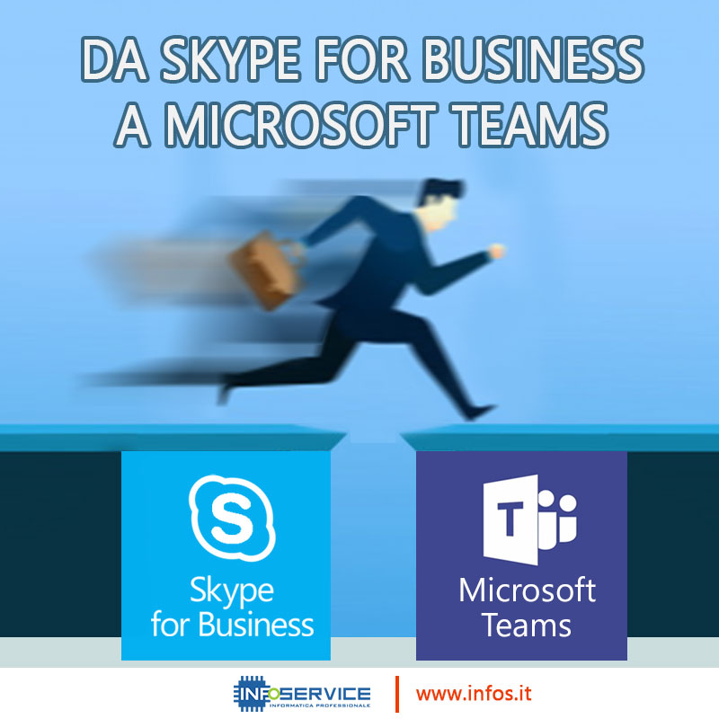Passaggio da Skype for Business a Microsoft Teams